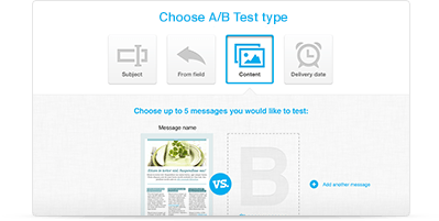 Learn more about A/B Testing